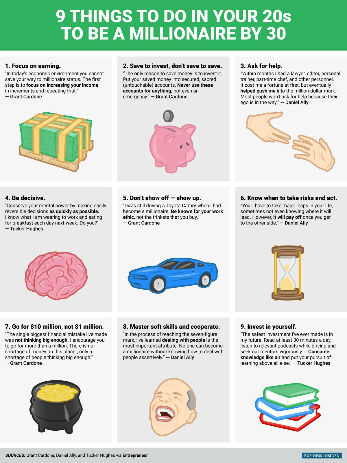 9-things-to-do-in-your-20s-to-be-a-millionaire-by-30